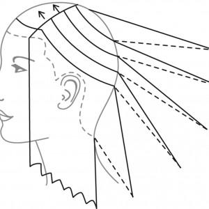 Réviser CAP ou BP coiffure, la fiche technique